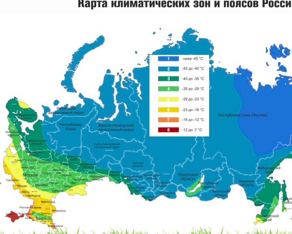 Карта климатических поясов и зон России